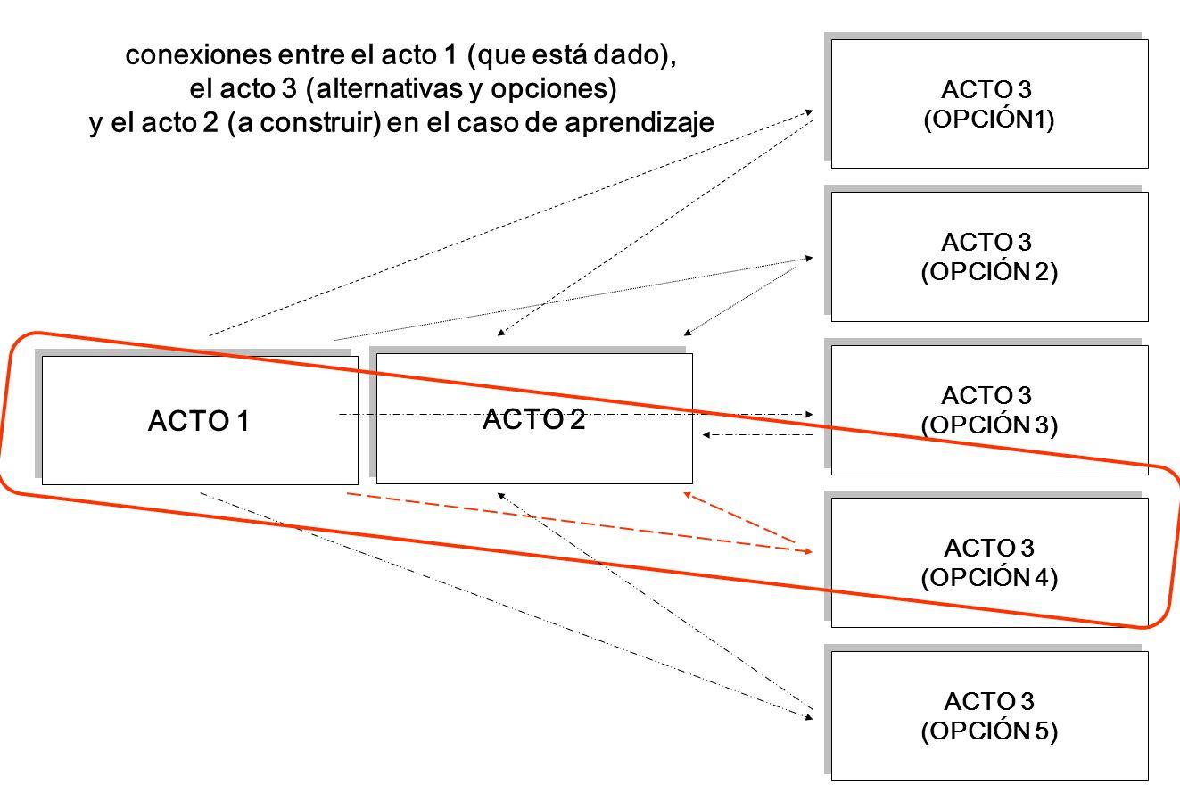 ACTO 1 ACTO 2 ACTO 3 (OPCIÓN 3) ACTO 3 (OPCIÓN 3) ACTO 3 (OPCIÓN 5) ACTO 3 (OPCIÓN 5) ACTO 3 (OPCIÓN 4) ACTO 3 (OPCIÓN 4) ACTO 3 (OPCIÓN 2) ACTO 3 (OP