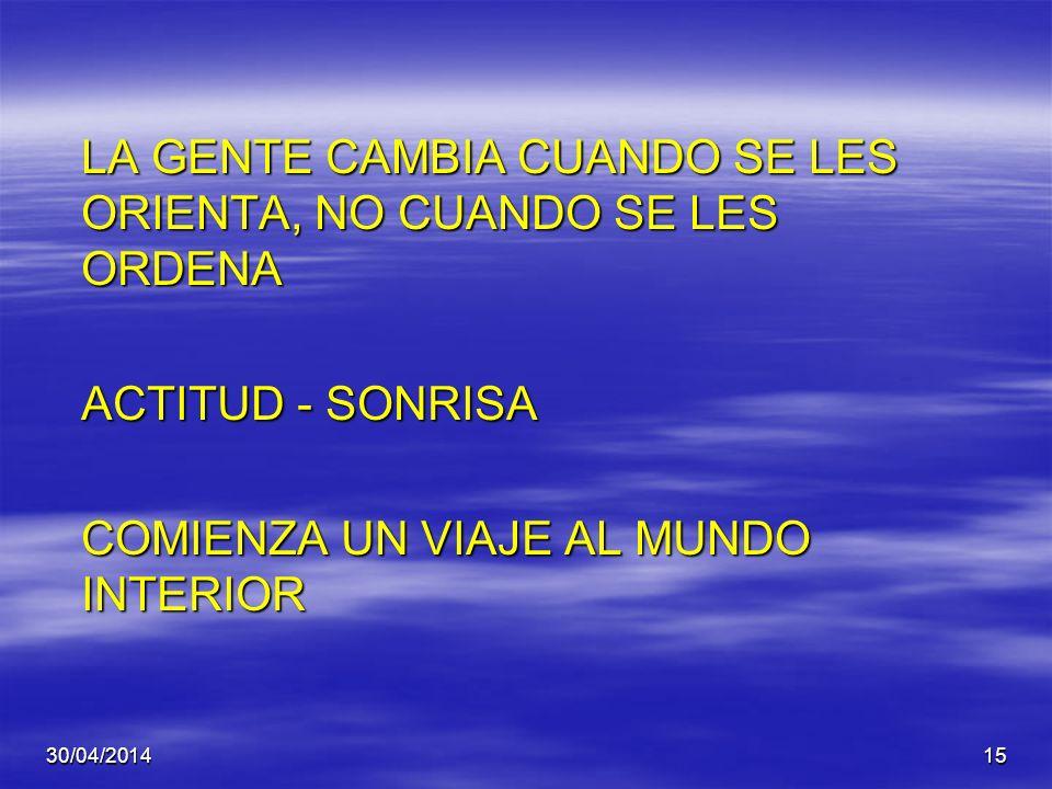 30/04/201414 SEGURIDAD = CONFIANZA EN SI MISMO SEGURIDAD = CONFIANZA EN SI MISMO CAPACIDAD = DE HACER, PENSAR CAPACIDAD = DE HACER, PENSAR TERRITORIO