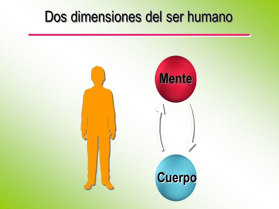 Mente Cuerpo Dos dimensiones del ser humano