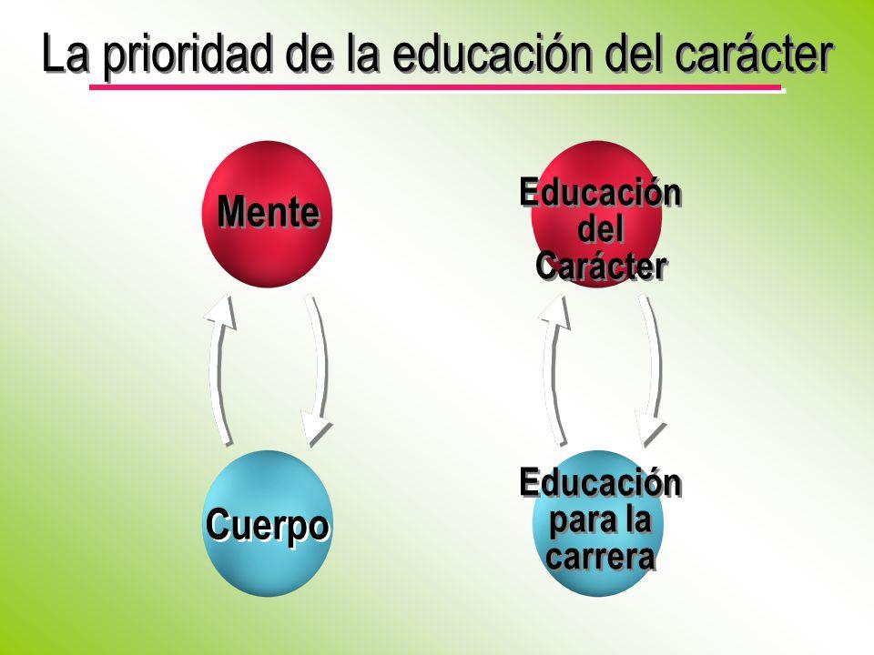 La prioridad de la educación del carácter Mente Cuerpo Educación del Carácter Educación del Carácter Educación para la carrera