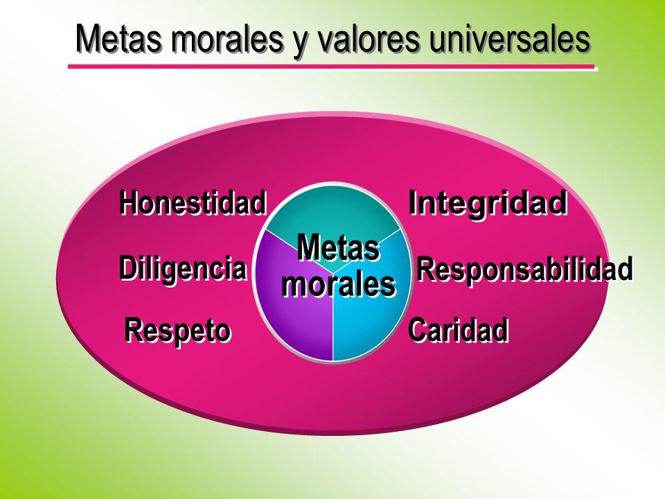 Metas morales y valores universales Honestidad Diligencia Respeto Integridad Caridad Responsabilidad Metas morales