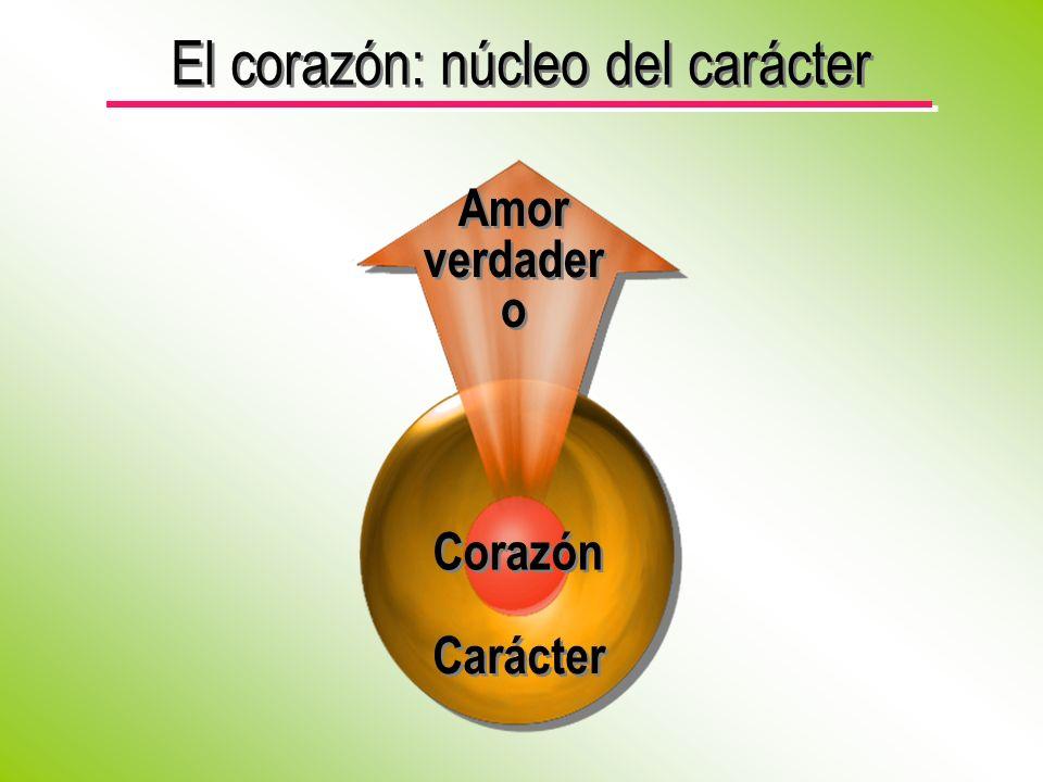 El corazón: núcleo del carácter Carácter Corazón Amor verdader o