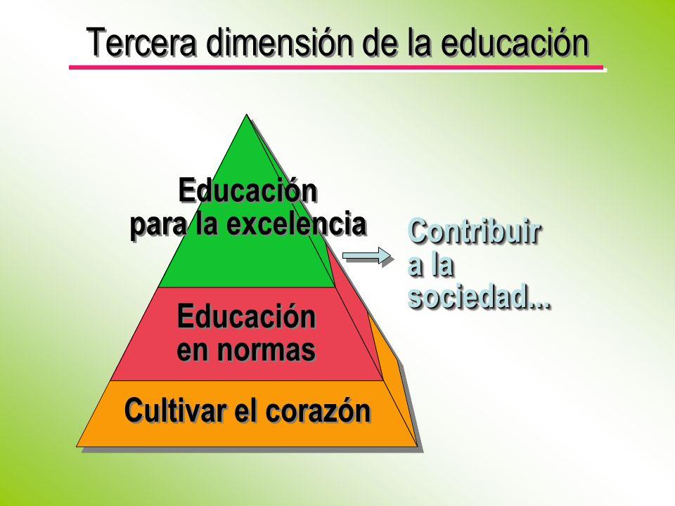 Tercera dimensión de la educación Contribuir a la sociedad... Educación para la excelencia Educación para la excelencia Cultivar el corazón Educación