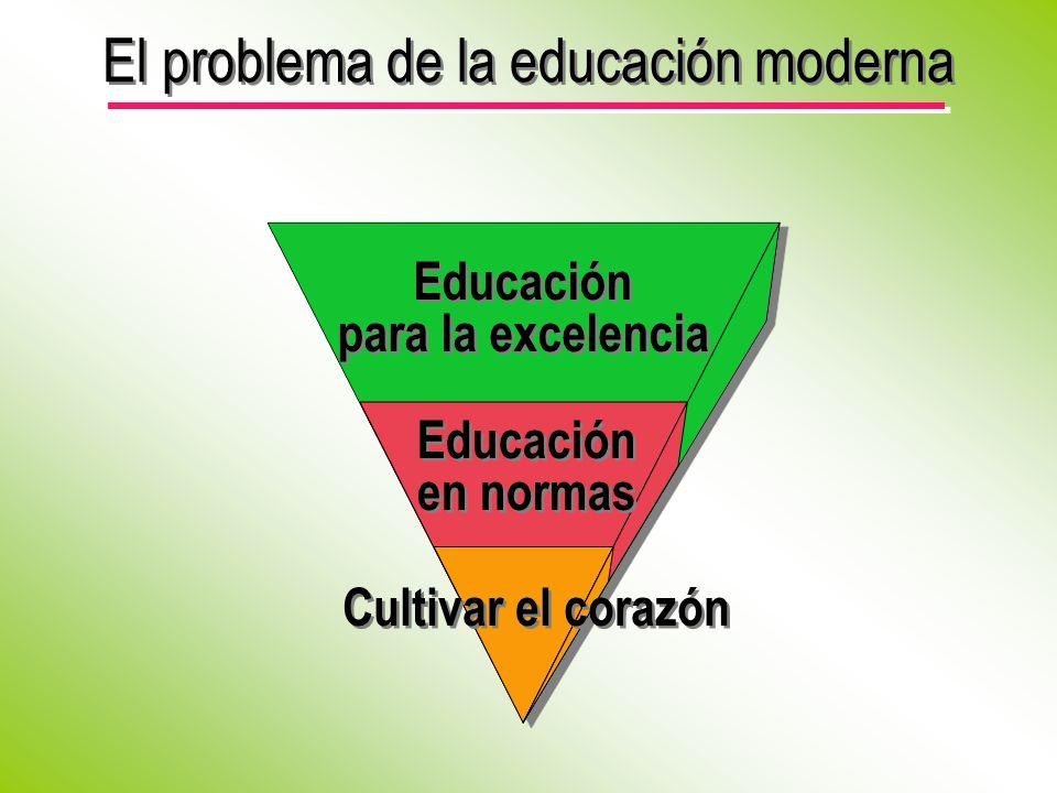 El problema de la educación moderna Cultivar el corazón Educación en normas Educación en normas Educación para la excelencia Educación para la excelencia