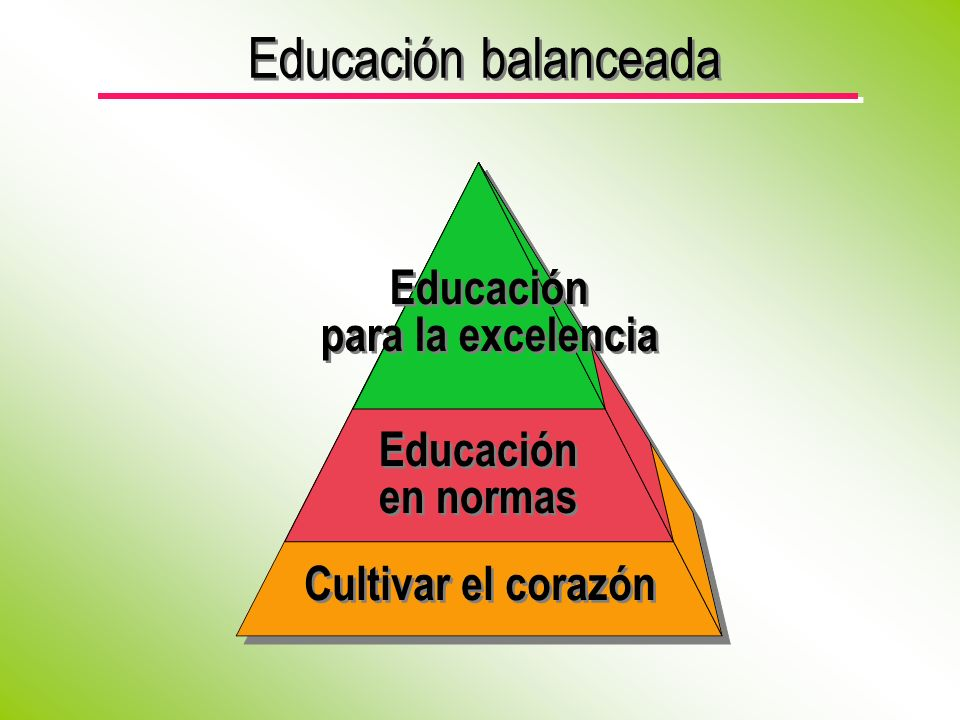 Educación balanceada Educación para la excelencia Educación para la excelencia Educación en normas Educación en normas Cultivar el corazón