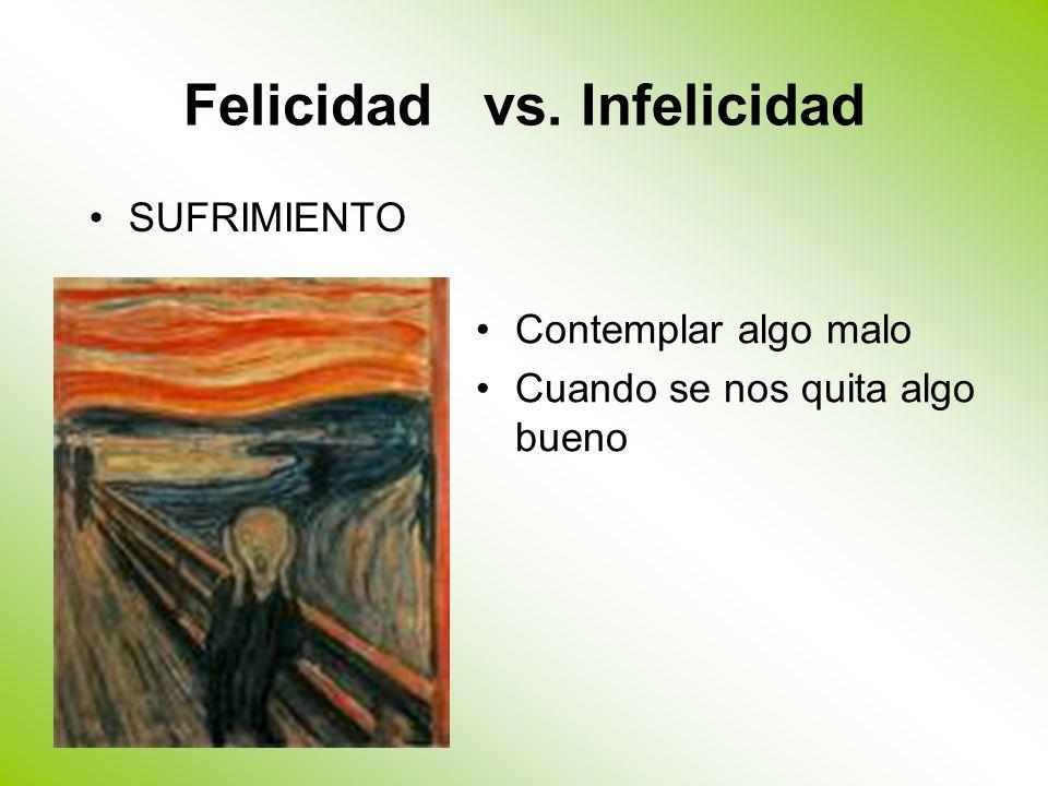 Felicidad vs. Infelicidad SUFRIMIENTO Contemplar algo malo Cuando se nos quita algo bueno