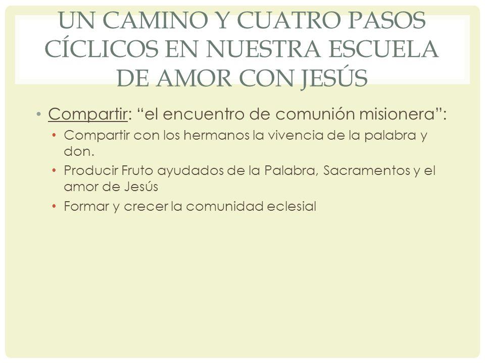 UN CAMINO Y CUATRO PASOS CÍCLICOS EN NUESTRA ESCUELA DE AMOR CON JESÚS Compartir: el encuentro de comunión misionera: Compartir con los hermanos la vi