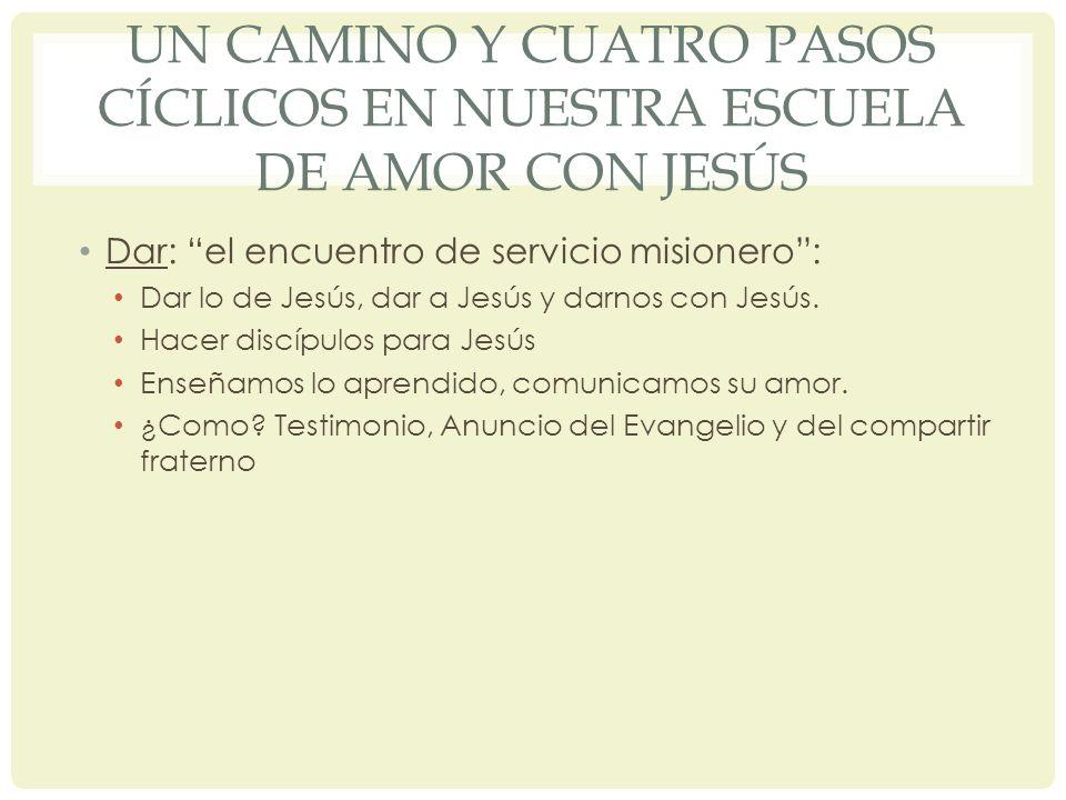 UN CAMINO Y CUATRO PASOS CÍCLICOS EN NUESTRA ESCUELA DE AMOR CON JESÚS Dar: el encuentro de servicio misionero: Dar lo de Jesús, dar a Jesús y darnos