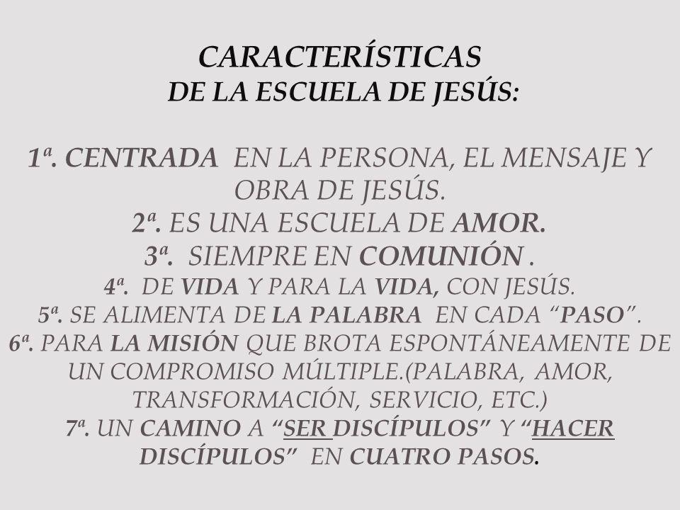 CARACTERÍSTICAS DE LA ESCUELA DE JESÚS: 1ª. CENTRADA EN LA PERSONA, EL MENSAJE Y OBRA DE JESÚS. 2ª. ES UNA ESCUELA DE AMOR. 3ª. SIEMPRE EN COMUNIÓN. 4