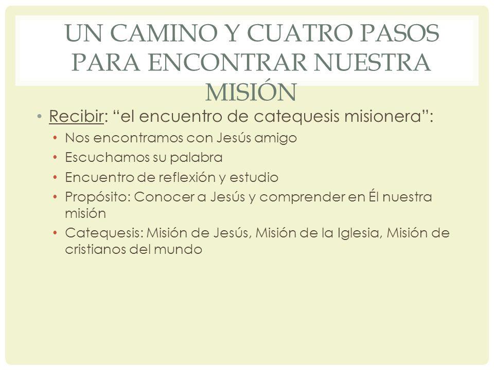UN CAMINO Y CUATRO PASOS PARA ENCONTRAR NUESTRA MISIÓN Recibir: el encuentro de catequesis misionera: Nos encontramos con Jesús amigo Escuchamos su pa