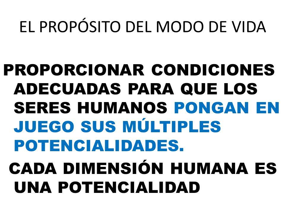 EL PROPÓSITO DEL MODO DE VIDA PROPORCIONAR CONDICIONES ADECUADAS PARA QUE LOS SERES HUMANOS PONGAN EN JUEGO SUS MÚLTIPLES POTENCIALIDADES. CADA DIMENS