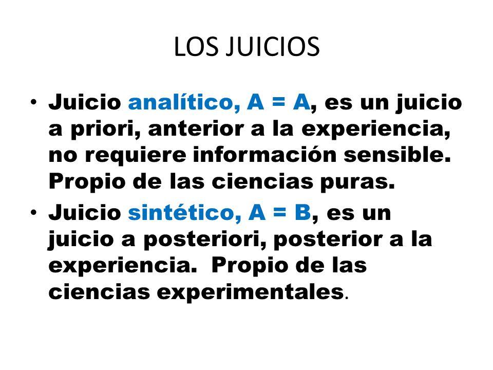 LOS JUICIOS Juicio analítico, A = A, es un juicio a priori, anterior a la experiencia, no requiere información sensible. Propio de las ciencias puras.