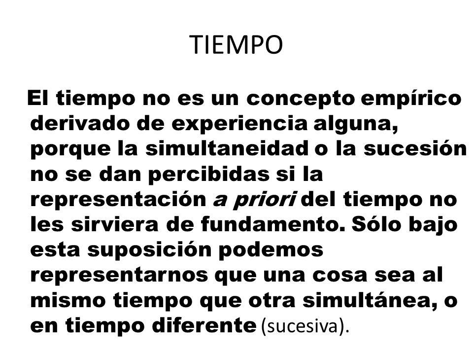 TIEMPO El tiempo no es un concepto empírico derivado de experiencia alguna, porque la simultaneidad o la sucesión no se dan percibidas si la represent