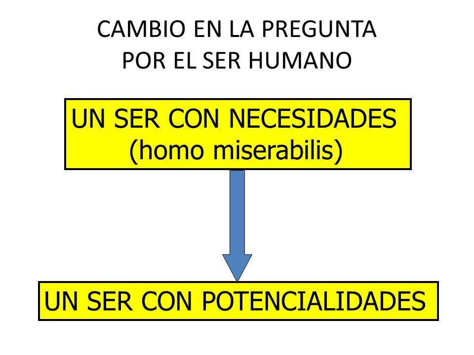 CAMBIO EN LA PREGUNTA POR EL SER HUMANO UN SER CON NECESIDADES (homo miserabilis) UN SER CON POTENCIALIDADES