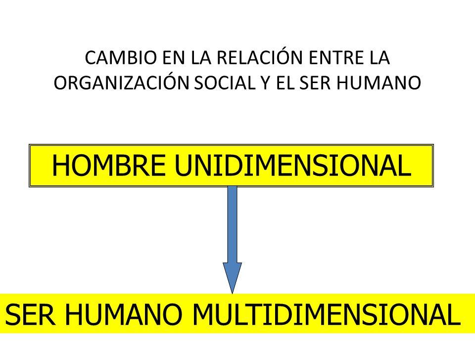 CAMBIO EN LA RELACIÓN ENTRE LA ORGANIZACIÓN SOCIAL Y EL SER HUMANO HOMBRE UNIDIMENSIONAL SER HUMANO MULTIDIMENSIONAL