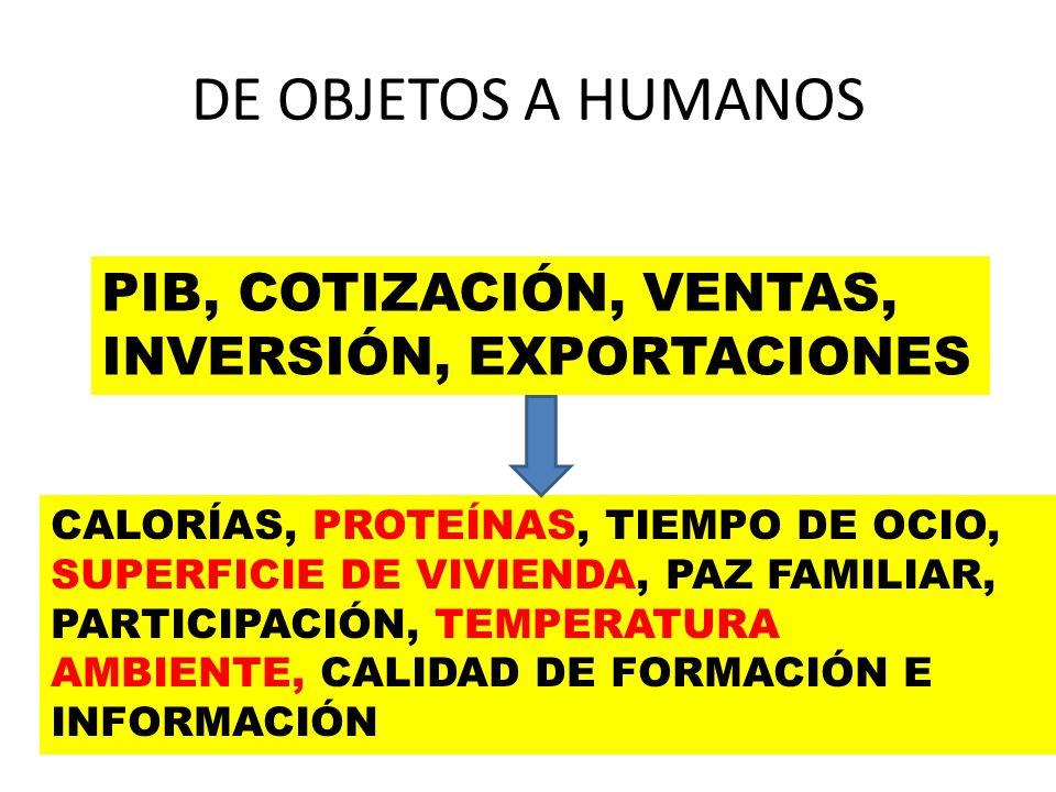 DE OBJETOS A HUMANOS PIB, COTIZACIÓN, VENTAS, INVERSIÓN, EXPORTACIONES CALORÍAS, PROTEÍNAS, TIEMPO DE OCIO, SUPERFICIE DE VIVIENDA, PAZ FAMILIAR, PART