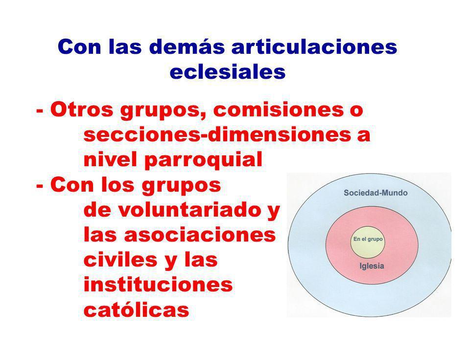 Con las demás articulaciones eclesiales - Otros grupos, comisiones o secciones-dimensiones a nivel parroquial - Con los grupos de voluntariado y las a