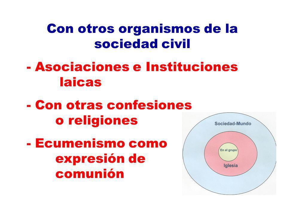 Con otros organismos de la sociedad civil - Asociaciones e Instituciones laicas - Con otras confesiones o religiones - Ecumenismo como expresión de co
