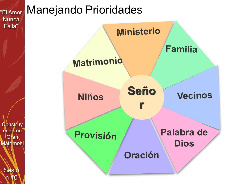 El Amor Nunca Falla Sesió n 10 Construy endo un Gran Matrímoni o Manejando Prioridades Ministerio Matrimonio Niños Familia Vecinos Palabra de Dios Ora