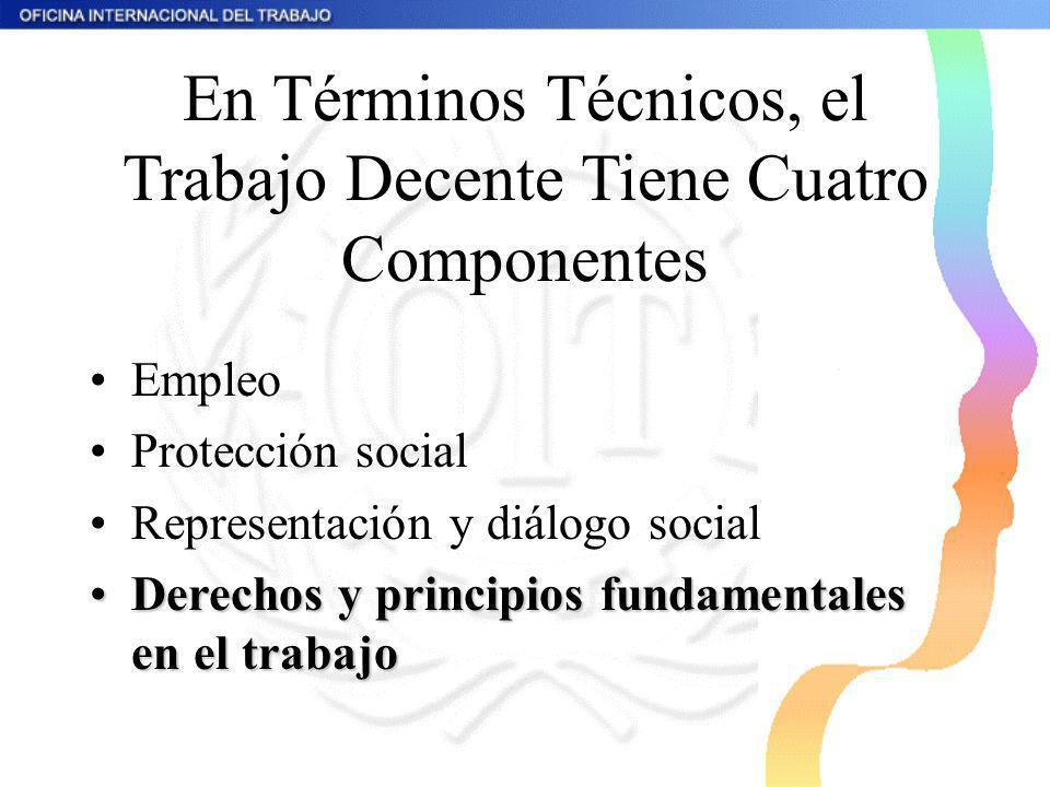 En Términos Técnicos, el Trabajo Decente Tiene Cuatro Componentes Empleo Protección social Representación y diálogo social Derechos y principios funda