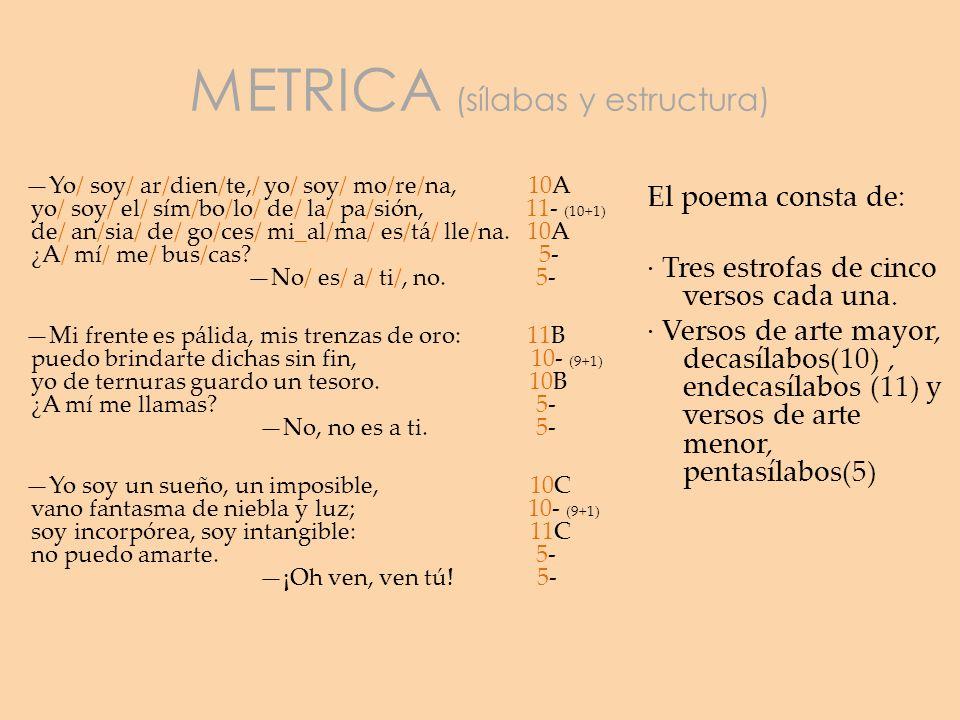 METRICA (sílabas y estructura) Yo/ soy/ ar/dien/te,/ yo/ soy/ mo/re/na, 10A yo/ soy/ el/ sím/bo/lo/ de/ la/ pa/sión, 11- (10+1) de/ an/sia/ de/ go/ces