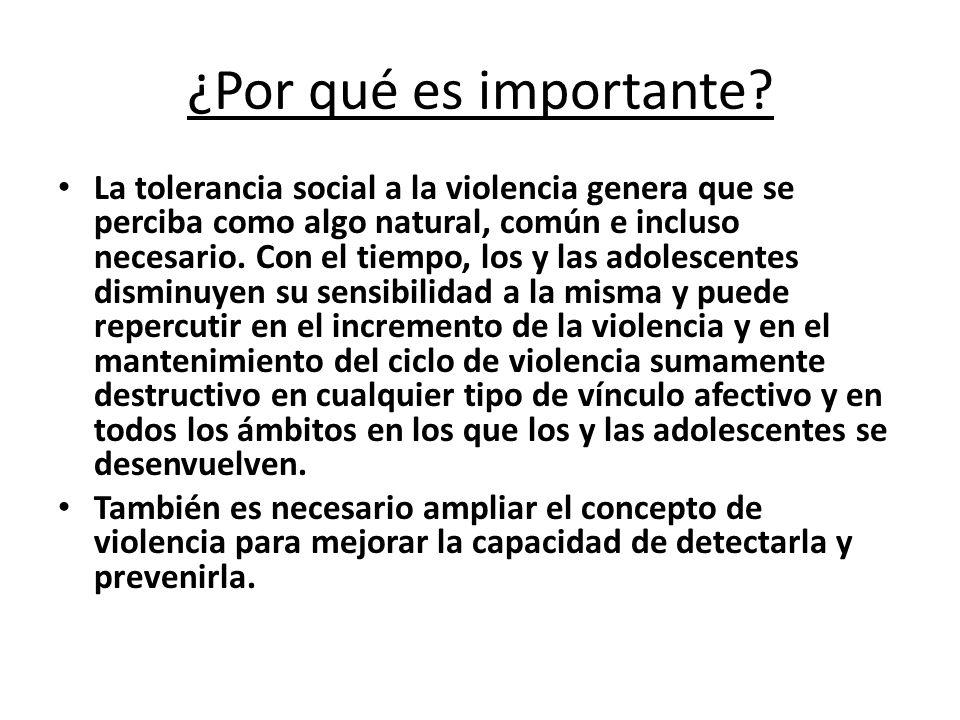 Los y las adolescentes viven frecuentemente relaciones afectivas con rasgos de violencia.