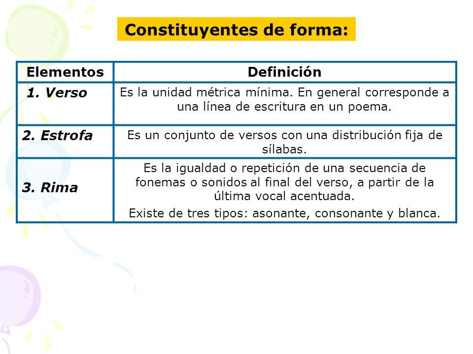 Constituyentes de forma: ElementosDefinición 1. Verso Es la unidad métrica mínima. En general corresponde a una línea de escritura en un poema. 2. Est