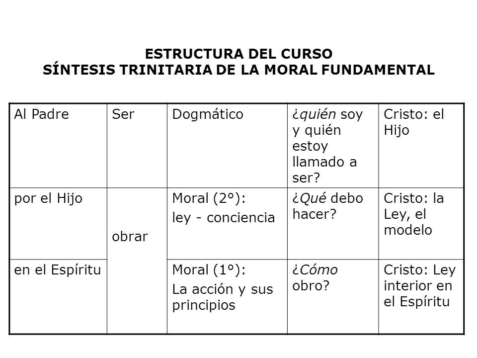 ESTRUCTURA DEL CURSO SÍNTESIS TRINITARIA DE LA MORAL FUNDAMENTAL Al PadreSerDogmático¿quién soy y quién estoy llamado a ser.