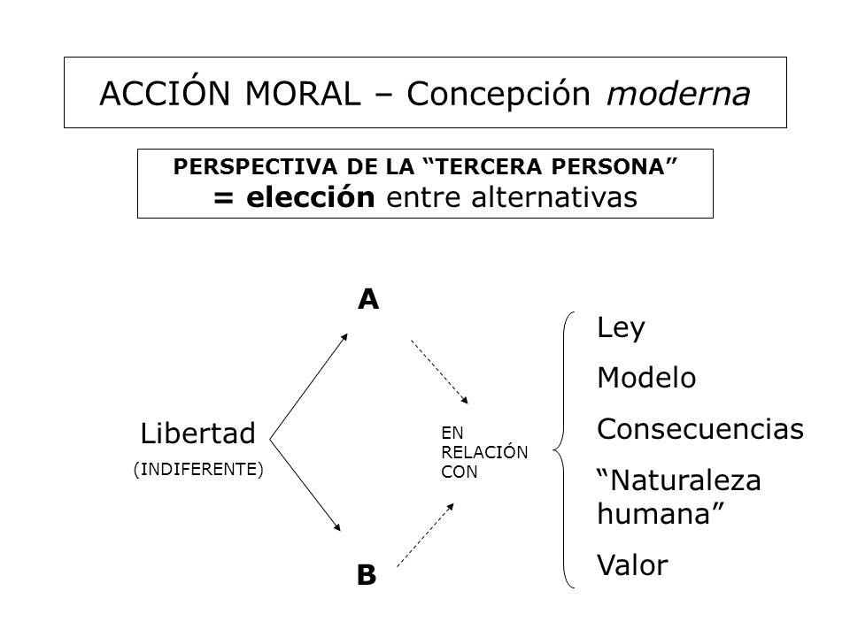 ACCIÓN MORAL – Concepción moderna PERSPECTIVA DE LA TERCERA PERSONA = elección entre alternativas Libertad (INDIFERENTE) A B Ley Modelo Consecuencias Naturaleza humana Valor EN RELACIÓN CON