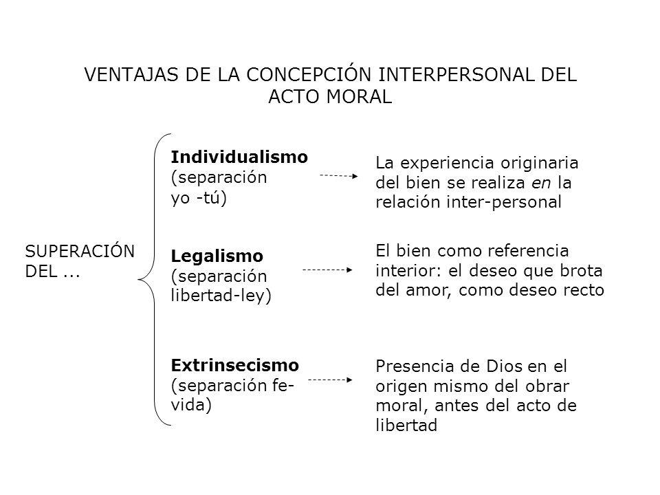 VENTAJAS DE LA CONCEPCIÓN INTERPERSONAL DEL ACTO MORAL SUPERACIÓN DEL... Individualismo (separación yo -tú) La experiencia originaria del bien se real