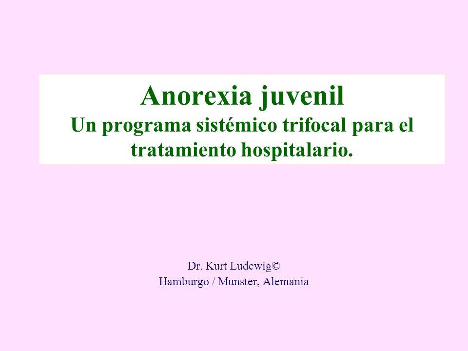 Anorexia juvenil Un programa sistémico trifocal para el tratamiento hospitalario. Dr. Kurt Ludewig© Hamburgo / Munster, Alemania