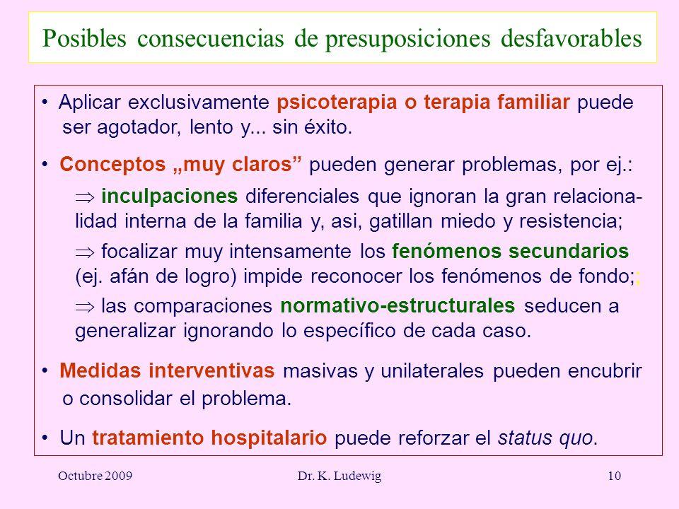 Octubre 2009Dr. K. Ludewig10 Posibles consecuencias de presuposiciones desfavorables Aplicar exclusivamente psicoterapia o terapia familiar puede ser