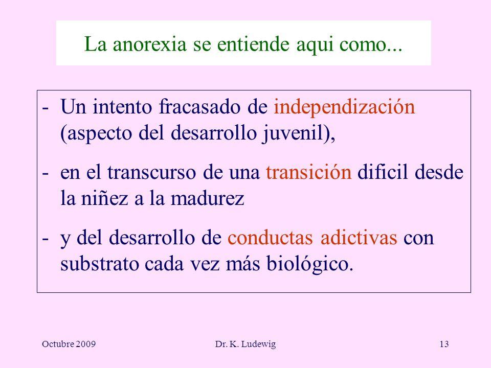 Octubre 2009Dr. K. Ludewig13 La anorexia se entiende aqui como... -Un intento fracasado de independización (aspecto del desarrollo juvenil), -en el tr