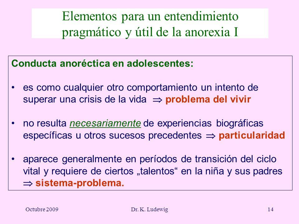 Octubre 2009Dr. K. Ludewig14 Conducta anoréctica en adolescentes: es como cualquier otro comportamiento un intento de superar una crisis de la vida pr