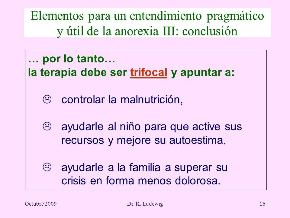 Octubre 2009Dr. K. Ludewig16 … por lo tanto… la terapia debe ser trifocal y apuntar a: Lcontrolar la malnutrición, Layudarle al niño para que active s