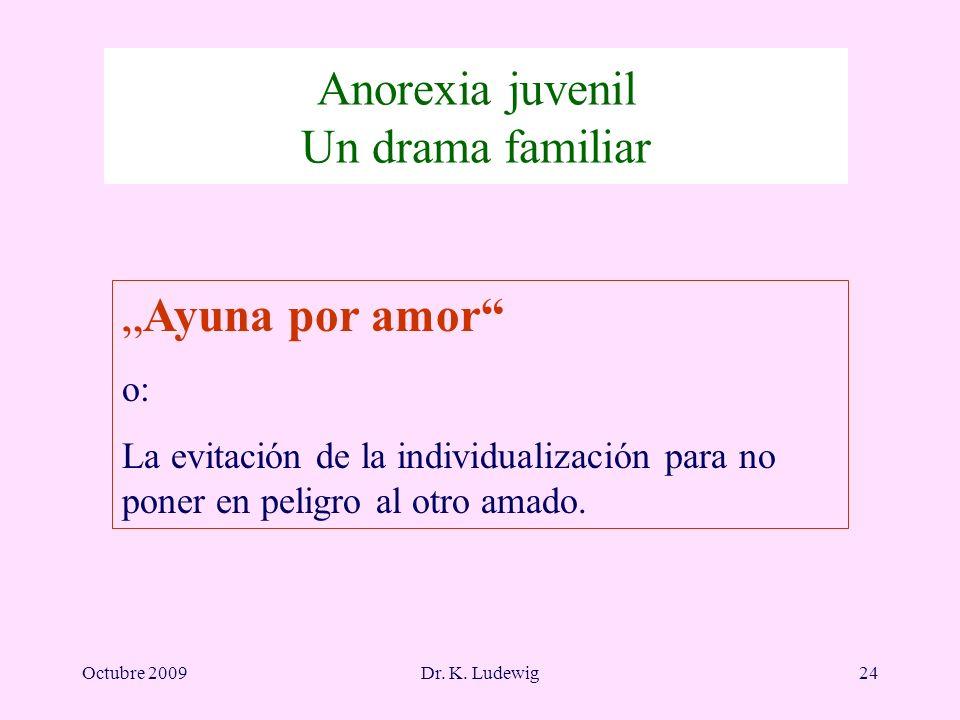 Octubre 2009Dr. K. Ludewig24 Anorexia juvenil Un drama familiar Ayuna por amor o: La evitación de la individualización para no poner en peligro al otr