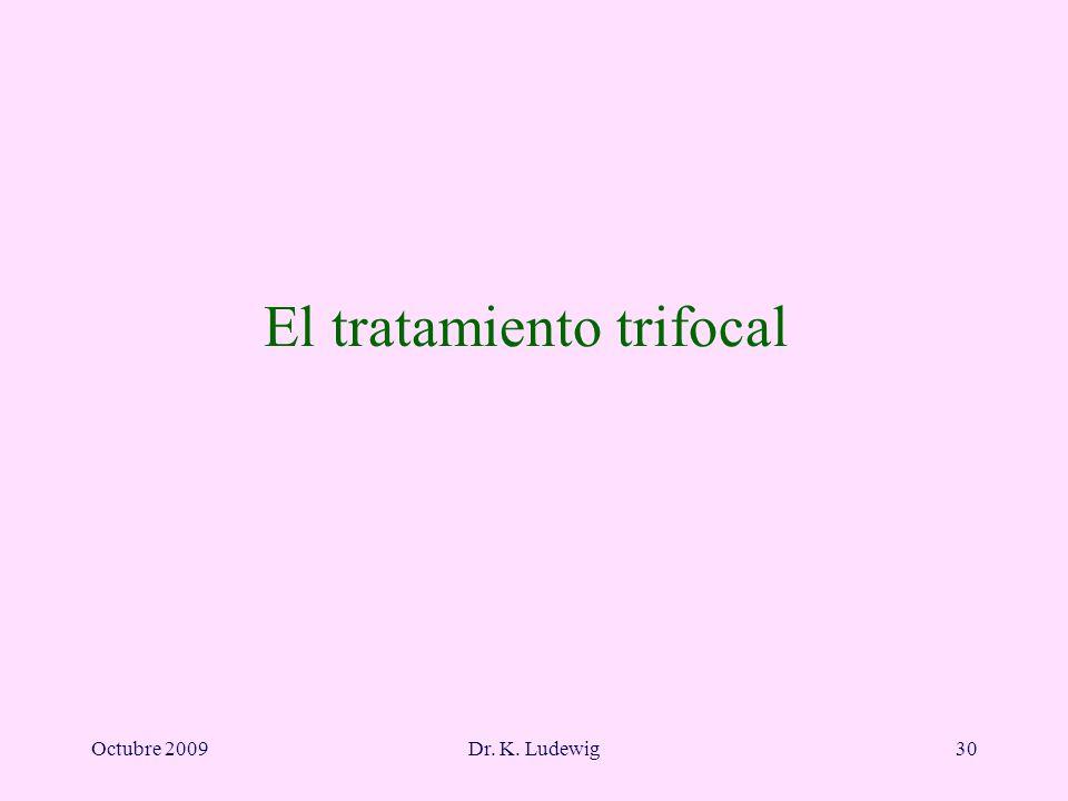 Octubre 2009Dr. K. Ludewig30 El tratamiento trifocal