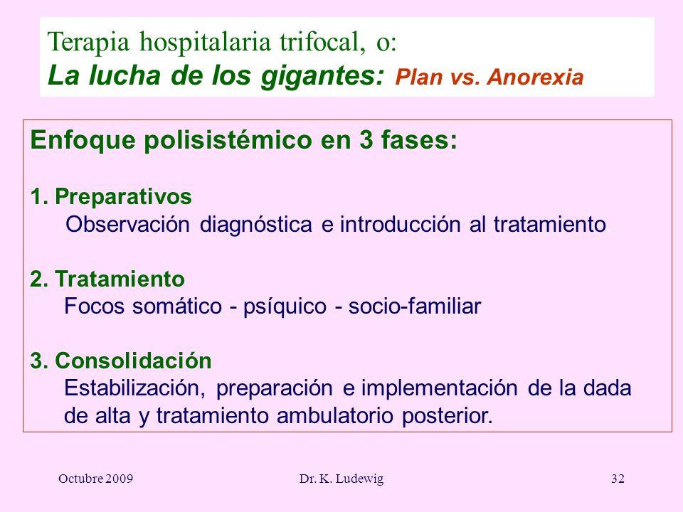 Octubre 2009Dr. K. Ludewig32 Terapia hospitalaria trifocal, o: La lucha de los gigantes: Plan vs. Anorexia Enfoque polisistémico en 3 fases: 1. Prepar