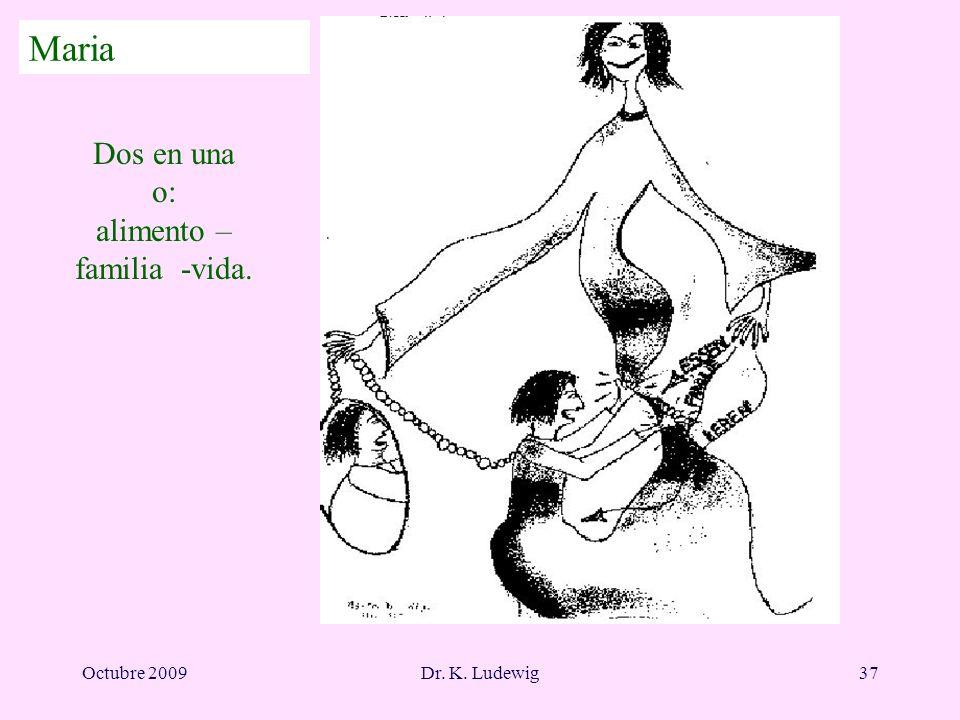 Octubre 2009Dr. K. Ludewig37 Dos en una o: alimento – familia -vida. Maria