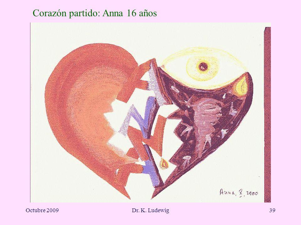 Octubre 2009Dr. K. Ludewig39 Corazón partido: Anna 16 años