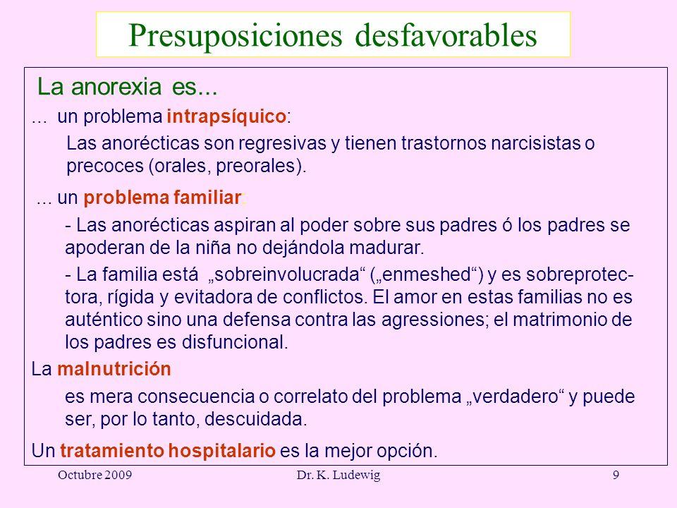 Octubre 2009Dr. K. Ludewig9 Presuposiciones desfavorables La anorexia es...... un problema intrapsíquico: Las anorécticas son regresivas y tienen tras