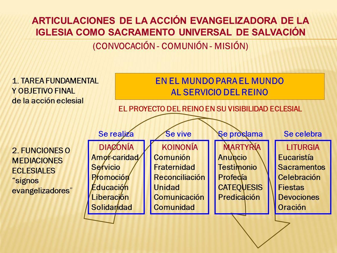ARTICULACIONES DE LA ACCIÓN EVANGELIZADORA DE LA IGLESIA COMO SACRAMENTO UNIVERSAL DE SALVACIÓN (CONVOCACIÓN - COMUNIÓN - MISIÓN) 1. TAREA FUNDAMENTAL