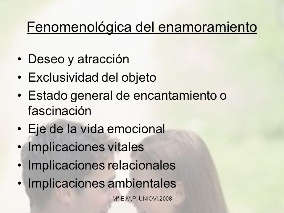 Fenomenológica del enamoramiento Deseo y atracción Exclusividad del objeto Estado general de encantamiento o fascinación Eje de la vida emocional Impl