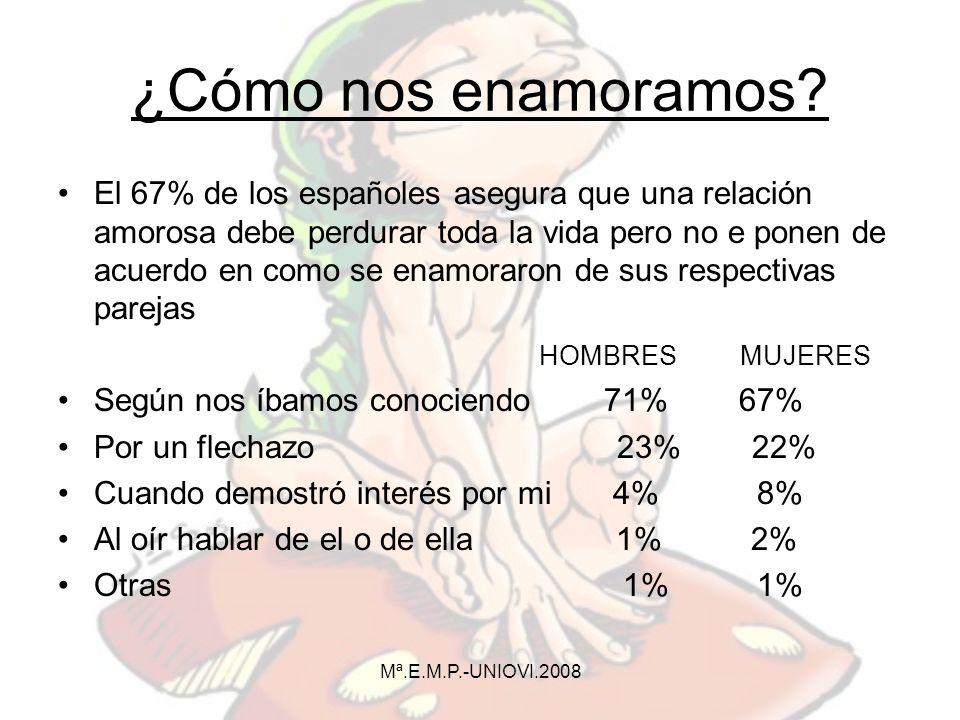 ¿Cómo nos enamoramos? El 67% de los españoles asegura que una relación amorosa debe perdurar toda la vida pero no e ponen de acuerdo en como se enamor