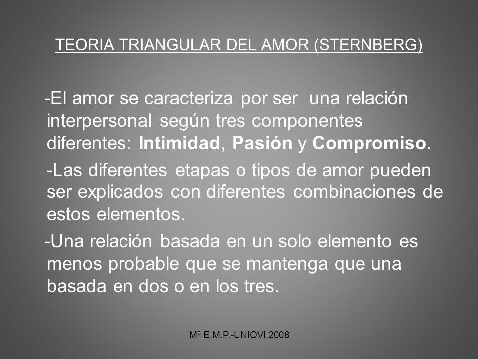 TEORIA TRIANGULAR DEL AMOR (STERNBERG) -El amor se caracteriza por ser una relación interpersonal según tres componentes diferentes: Intimidad, Pasión