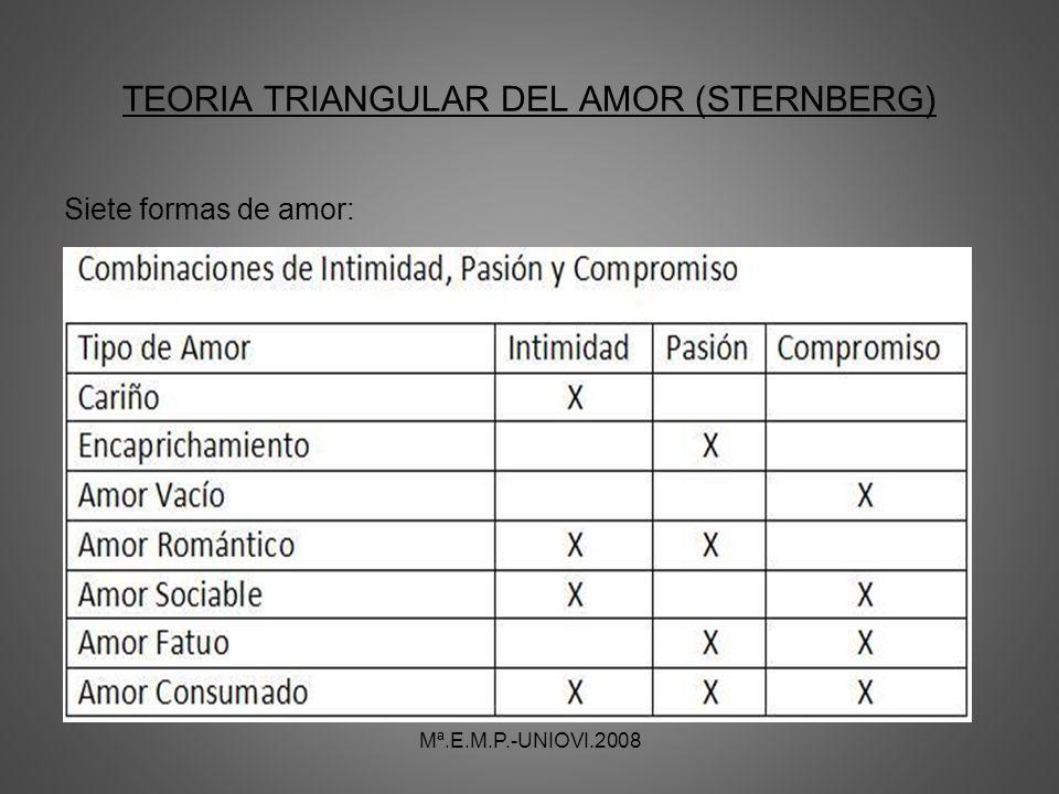 Siete formas de amor: Mª.E.M.P.-UNIOVI.2008
