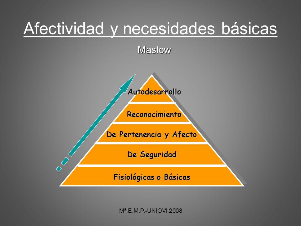 Afectividad y necesidades básicas Fisiológicas o Básicas Autodesarrollo Reconocimiento De Pertenencia y Afecto De Seguridad Maslow Maslow Mª.E.M.P.-UN