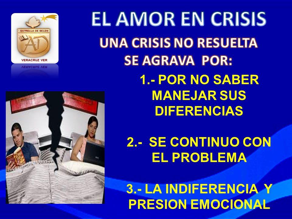 1.- POR NO SABER MANEJAR SUS DIFERENCIAS 2.- SE CONTINUO CON EL PROBLEMA 3.- LA INDIFERENCIA Y PRESION EMOCIONAL