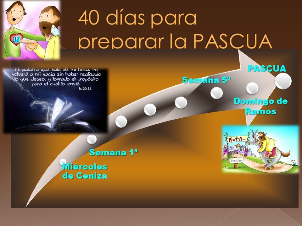 Semana 1ª Domingo de Ramos PASCUA Miércoles de Ceniza Semana 5ª