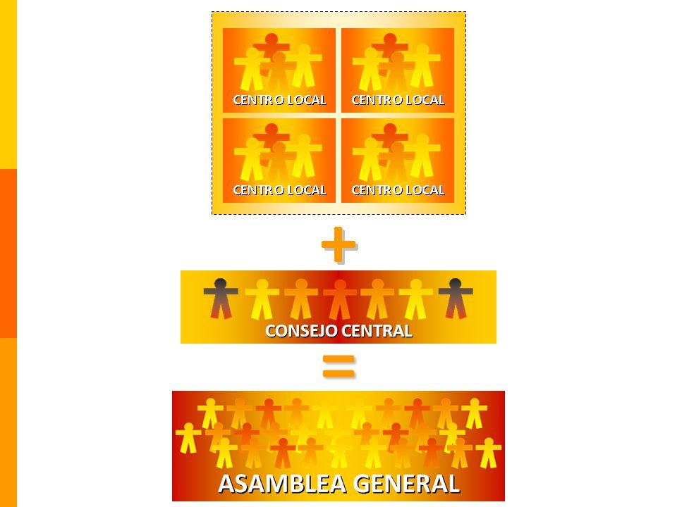 CONSEJO CENTRAL =